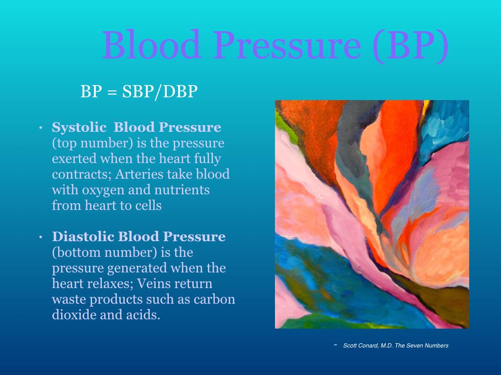 Blood Pressure 150604.001